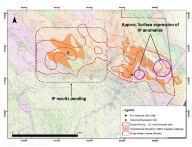 Geology and key target areas on the Donje Nevlje and Borovo anomalies