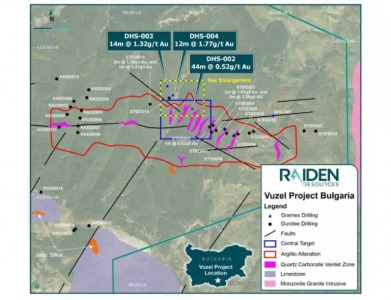 Vuzel Project: Previous Drilling and key geological units